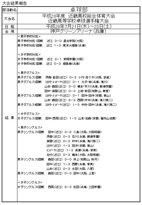 20160721-23卓球近畿