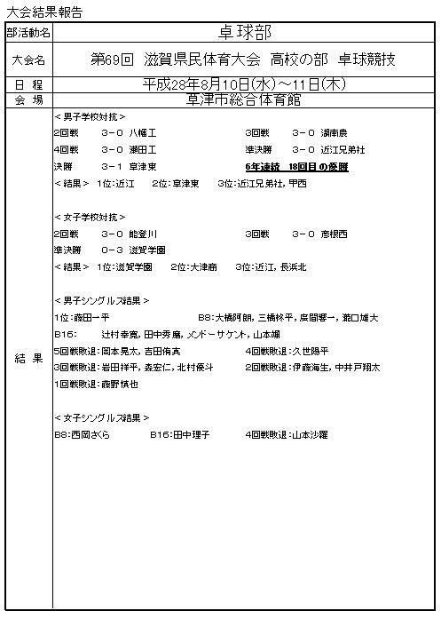 20160810-11卓球県体